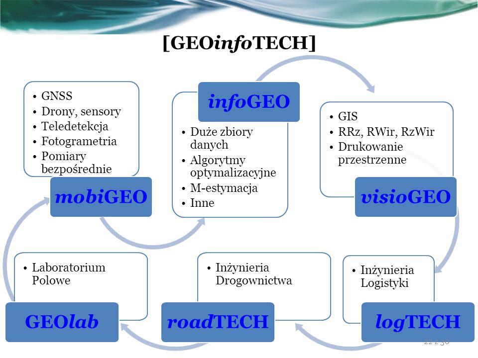 [GEOinfoTECH] infoGEO mobiGEO visioGEO GEOlab roadTECH logTECH